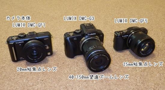 lumix dmc-gf1,dmc-g3,dmc-gf5
